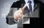 Рентабельность инвестированного капитала