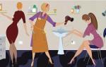 Как открыть парикмахерскую с нуля пошагово ? — приблизительный бизнес план