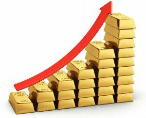 долгосрочная перспектива золота