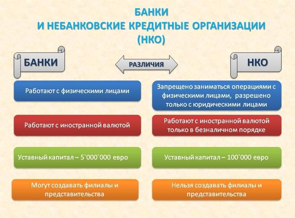 отличия банка от НКО