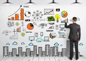 Выбор прибыльной бизнес-идеи